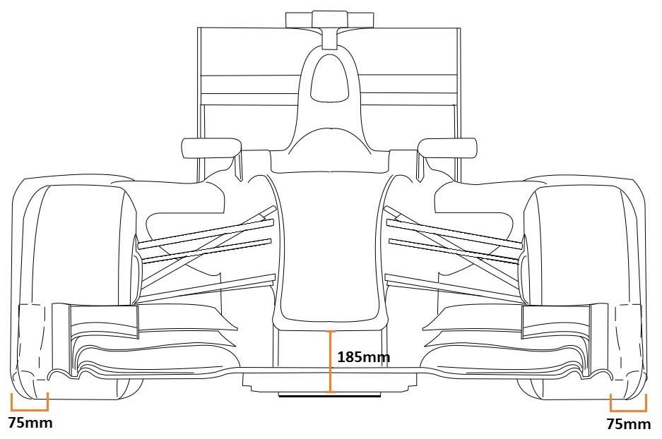 Formula 1 2014 - novità e aggiornamenti