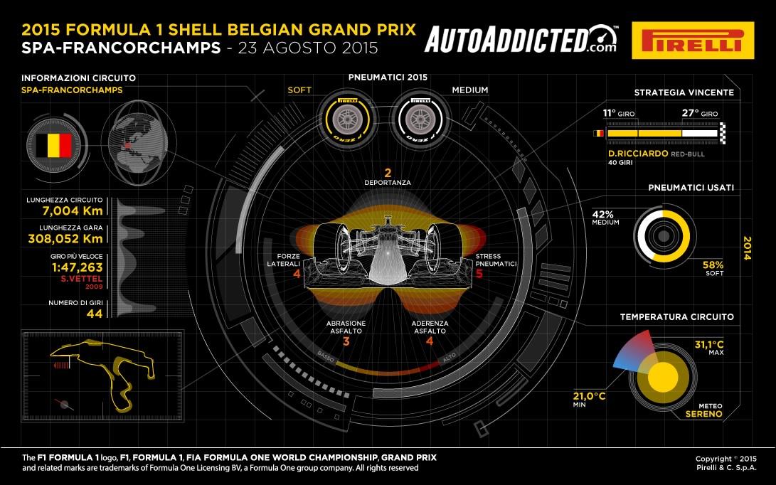 11-Belgian-Preview-1k-IT Gran Premio del Belgio 2015: cosa dobbiamo aspettarci?