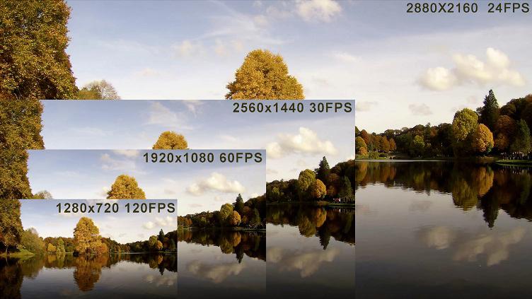 Git2P-resolution GitUp Git2P - L'Action Cam che diventa Dash Cam